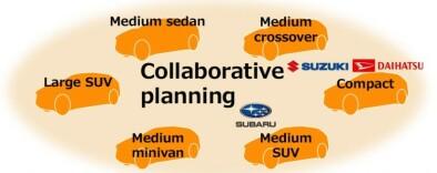 EN PLAN: Toyota vise frem denne skissen over biler som etterhvert kommer på markedet.
