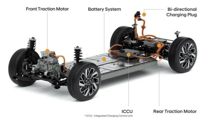 E-GMP: Den nye plattformen fra Hyundai kommer til å danne grunnlaget for alle nye elbiler fra selskapet, og skal blant annet gjøre det mye raskere å utvikle nye modeller. Illustrasjon: Hyundai