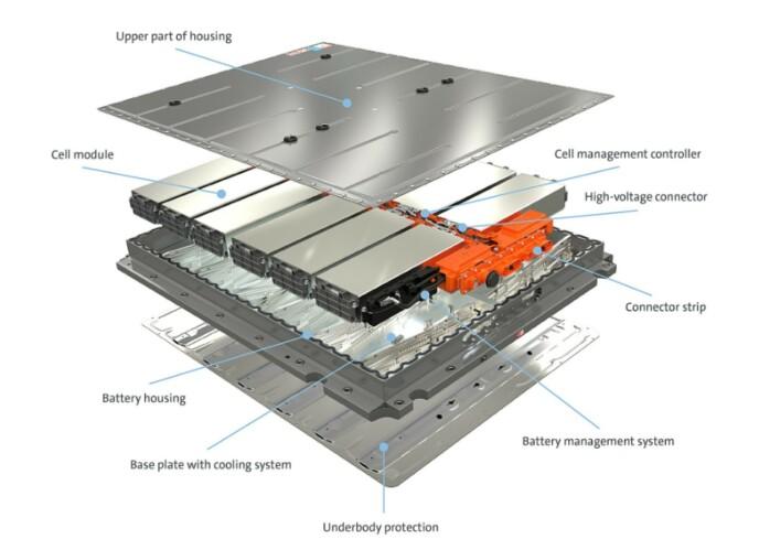VW ID.3: Illustrasjonen viser de mange modulene i et typisk elbilbatteri. Ill: Volkswagen
