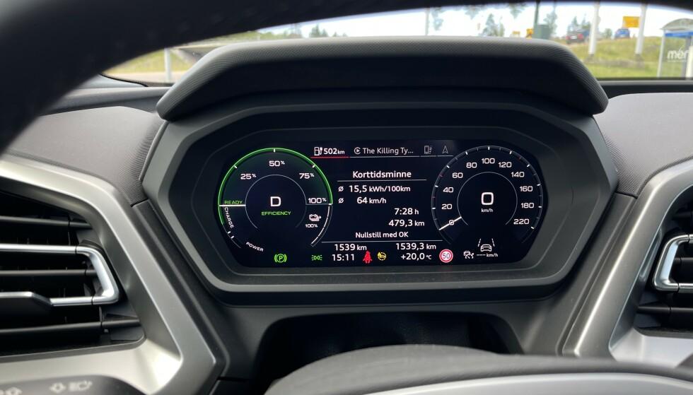 STADIG LENGER: Audi Q4 e-tron 40 kom 479 kilometer i vår rekkeviddetest tidligere i sommer. I denne saken kan du se hva du kan forvente av rekkevidde på mer enn 50 modeller, basert på lesernes - og våre egne erfaringer. Foto: Bjørn Eirik Loftås