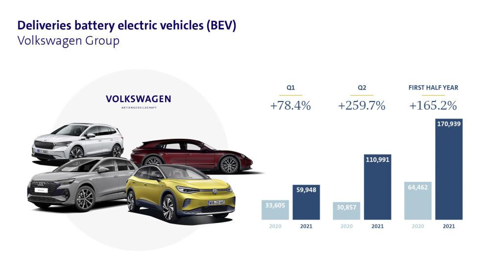 Illustrasjon: Volkswagen